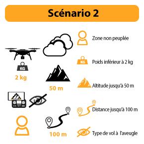 Scenario de vol 2